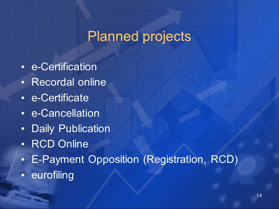 14 Planned projects e-Certification Recordal online e-Certificate e-Cancellation Daily Publication RCD Online E-Payment Opposition (Registration, RCD) eurofiling