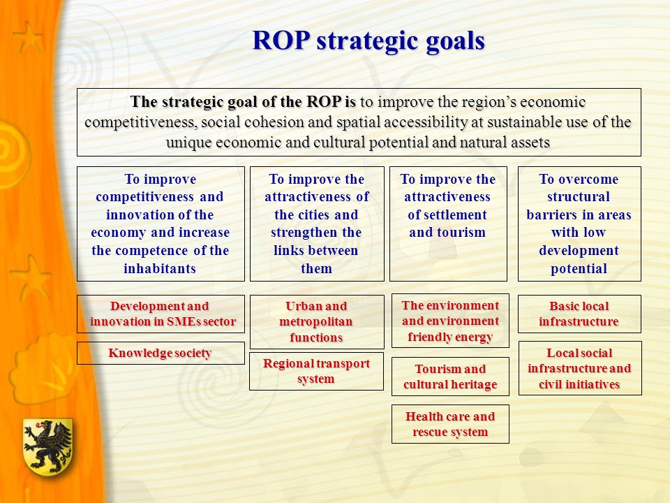 ROP strategic goals The strategic goal of the ROP is to improve the regions economic competitiveness, social cohesion and spatial accessibility at sustainable use of the unique economic and cultural potential and natural assets To improve competitiveness and innovation of the economy and increase the competence of the inhabitants To improve the attractiveness of the cities and strengthen the links between them To improve the attractiveness of settlement and tourism To overcome structural barriers in areas with low development potential Development and innovation in SMEs sector Knowledge society Urban and metropolitan functions Health care and rescue system Basic local infrastructure Regional transport system The environment and environment friendly energy Tourism and cultural heritage Local social infrastructure and civil initiatives