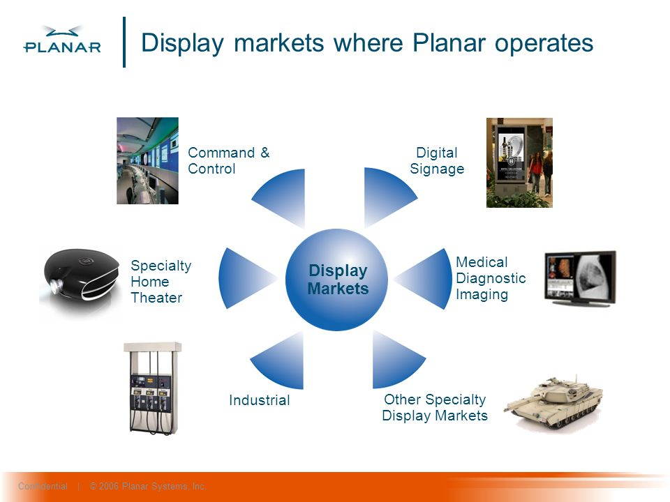 Confidential | © 2006 Planar Systems, Inc. Display markets where Planar operates Display Markets Specialty Home Theater Command & Control Digital Sign