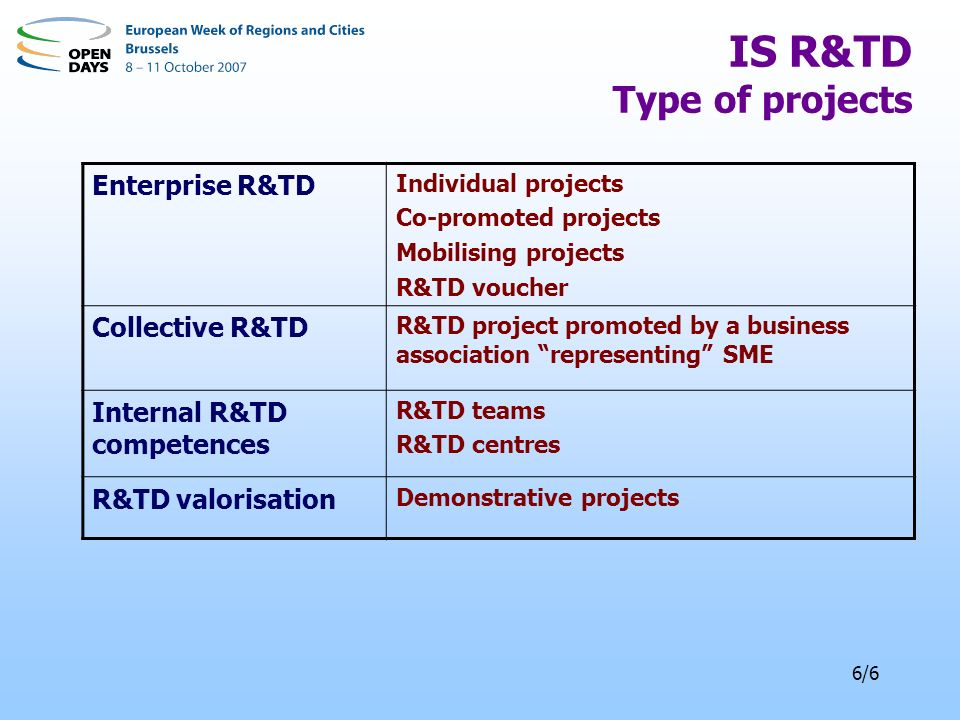 6/6 IS R&TD Type of projects Enterprise R&TD Individual projects Co-promoted projects Mobilising projects R&TD voucher Collective R&TD R&TD project promoted by a business association representing SME Internal R&TD competences R&TD teams R&TD centres R&TD valorisation Demonstrative projects