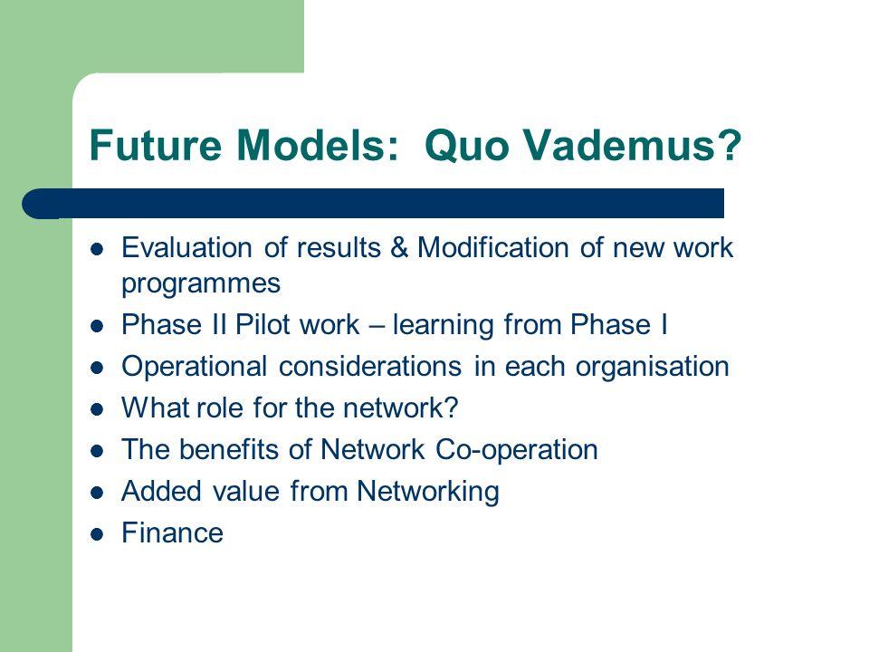 Future Models: Quo Vademus.