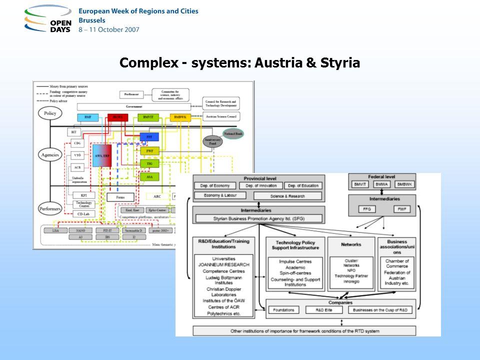 Complex - systems: Austria & Styria
