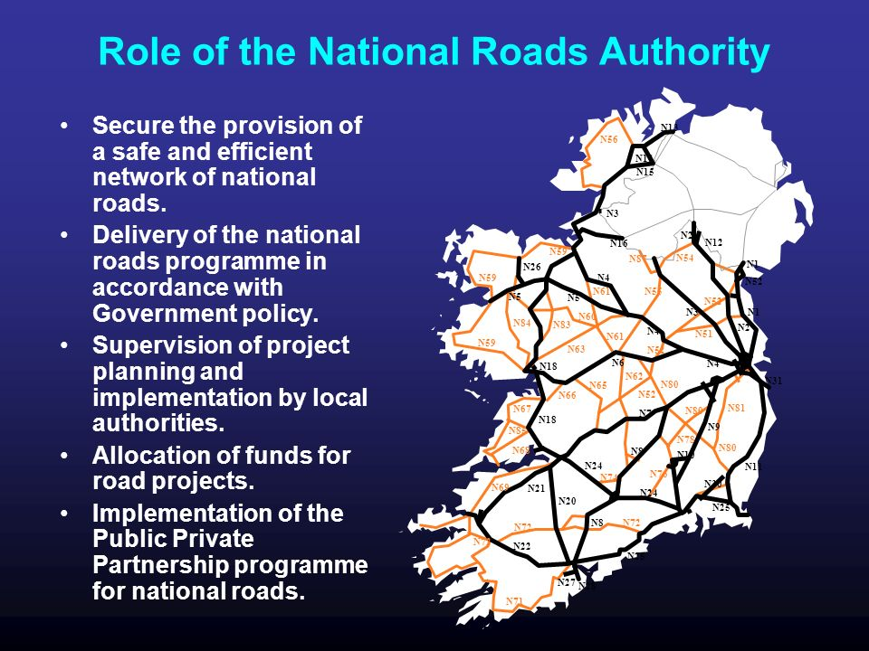 Role of the National Roads Authority Secure the provision of a safe and efficient network of national roads.