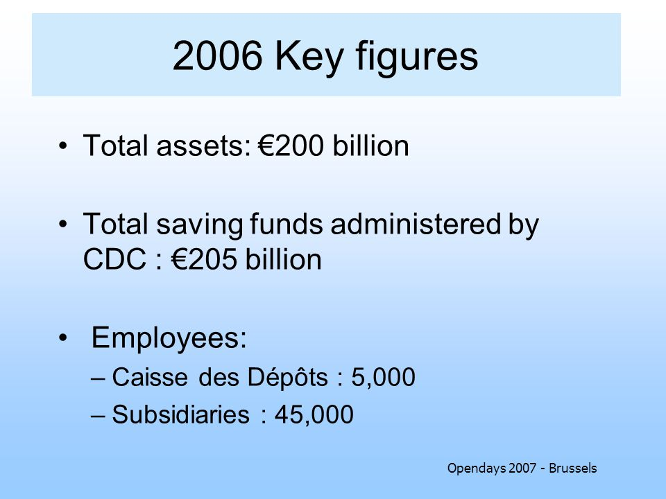 Opendays 2007 - Brussels 2006 Key figures Total assets: 200 billion Total saving funds administered by CDC : 205 billion Employees: –Caisse des Dépôts : 5,000 –Subsidiaries : 45,000