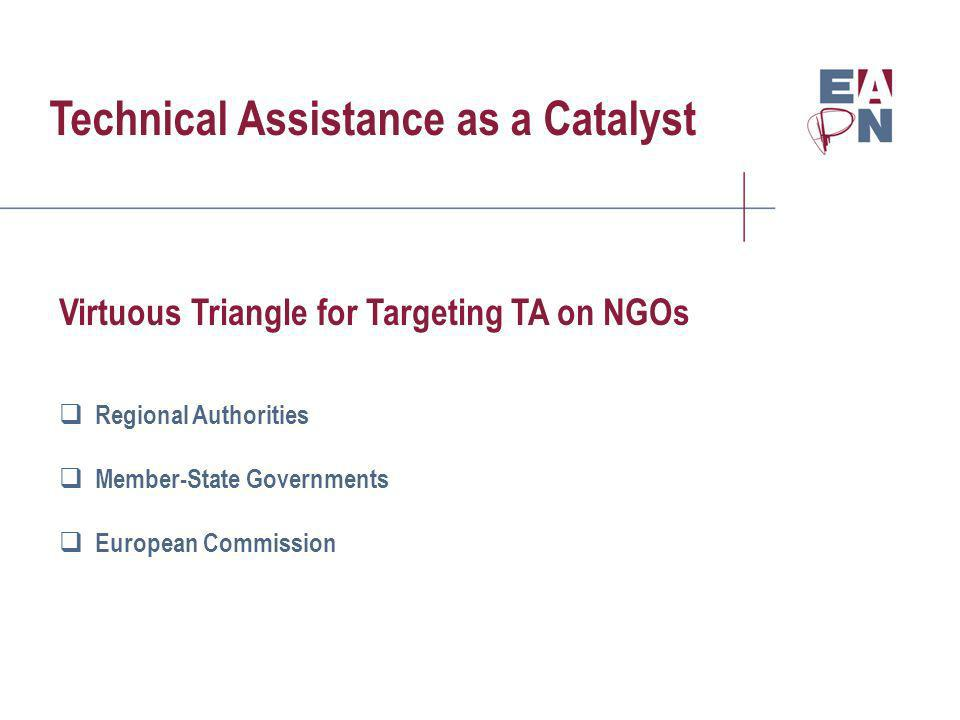 Technical Assistance as a Catalyst Virtuous Triangle for Targeting TA on NGOs Regional Authorities Member-State Governments European Commission