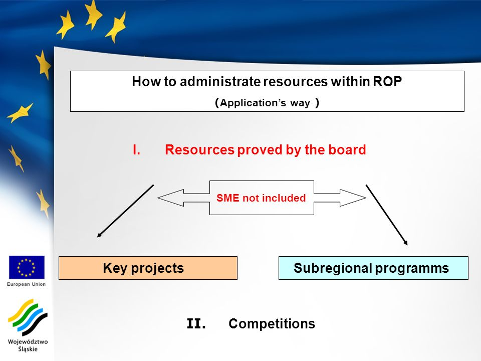 How to administrate resources within ROP ( Applications way ) I.Resources proved by the board Subregional programms II.