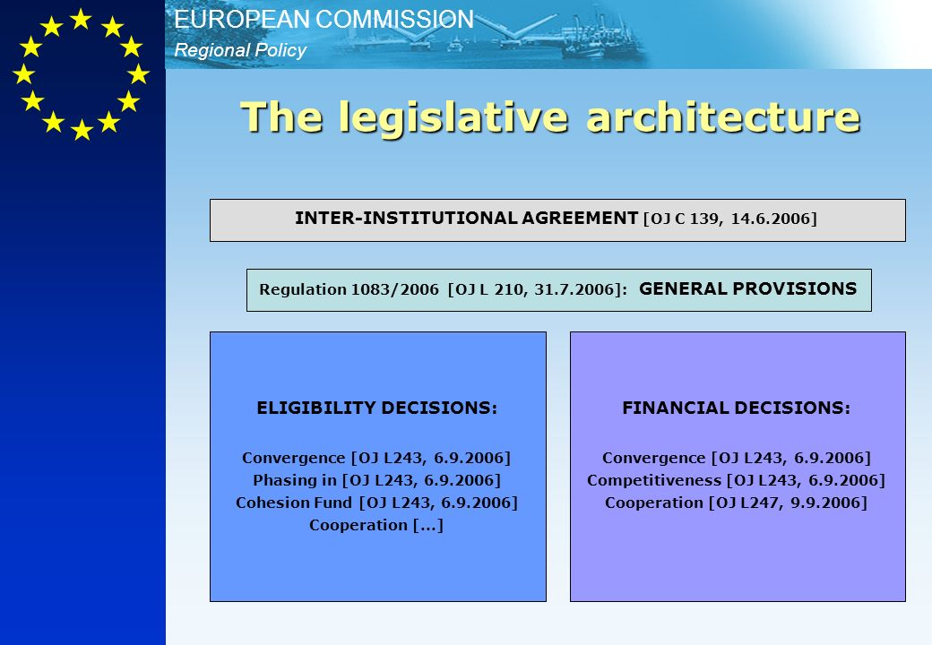Regional Policy EUROPEAN COMMISSION The legislative architecture Regulation 1083/2006 [OJ L 210, ]: GENERAL PROVISIONS INTER-INSTITUTIONAL AGREEMENT [OJ C 139, ] ELIGIBILITY DECISIONS: Convergence [OJ L243, ] Phasing in [OJ L243, ] Cohesion Fund [OJ L243, ] Cooperation [...] FINANCIAL DECISIONS: Convergence [OJ L243, ] Competitiveness [OJ L243, ] Cooperation [OJ L247, ]
