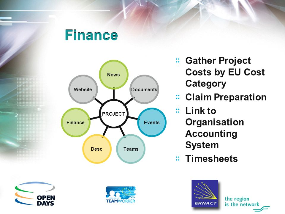 Finance Gather Project Costs by EU Cost Category Claim Preparation Link to Organisation Accounting System Timesheets PROJECT NewsDocumentsEventsTeamsD