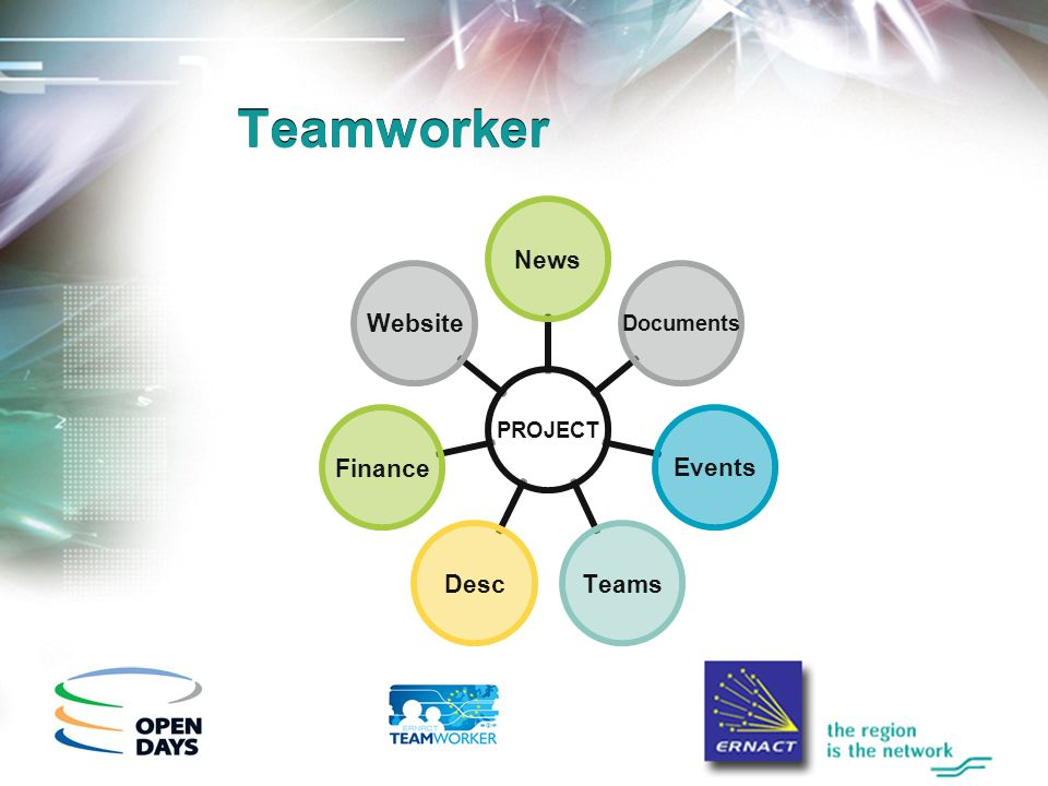 Teamworker PROJECT NewsDocumentsEventsTeamsDescFinanceWebsite