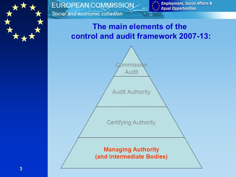 Social and economic cohesion EUROPEAN COMMISSION 3 Commission Audit Audit Authority Certifying Authority Managing Authority (and Intermediate Bodies) The main elements of the control and audit framework :