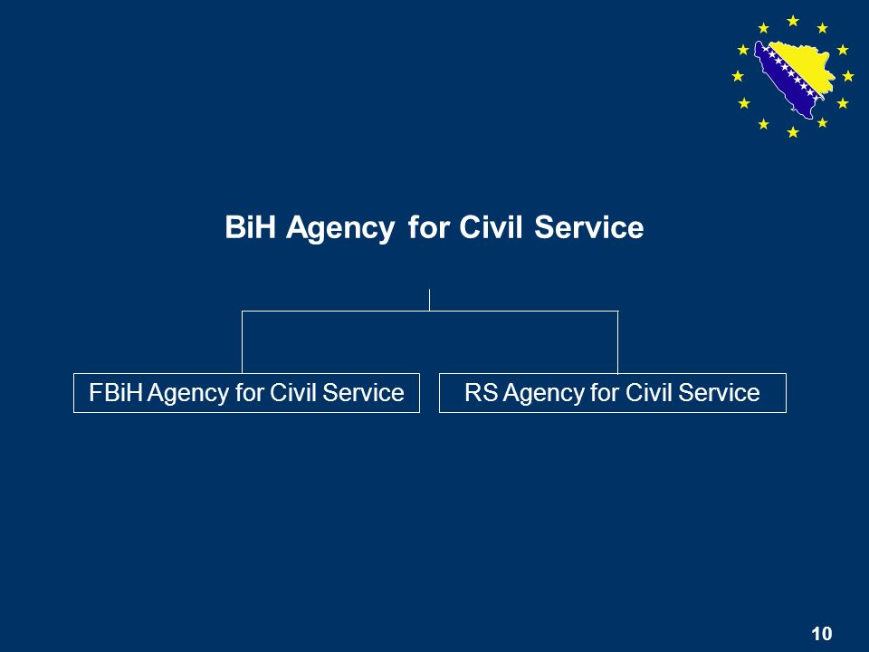 10 BiH Agency for Civil Service FBiH Agency for Civil Service RS Agency for Civil Service 10