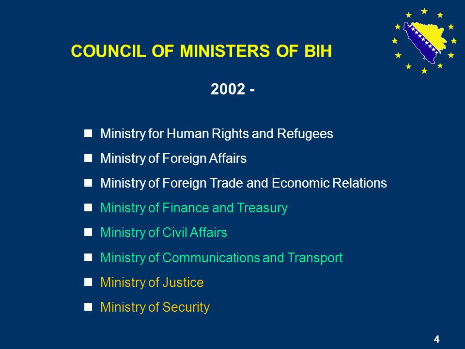 4 Ministry for Human Rights and Refugees Ministry of Foreign Affairs Ministry of Foreign Trade and Economic Relations Ministry of Finance and Treasury Ministry of Civil Affairs Ministry of Communications and Transport Ministry of Justice Ministry of Security 2002 - 4 COUNCIL OF MINISTERS OF BIH