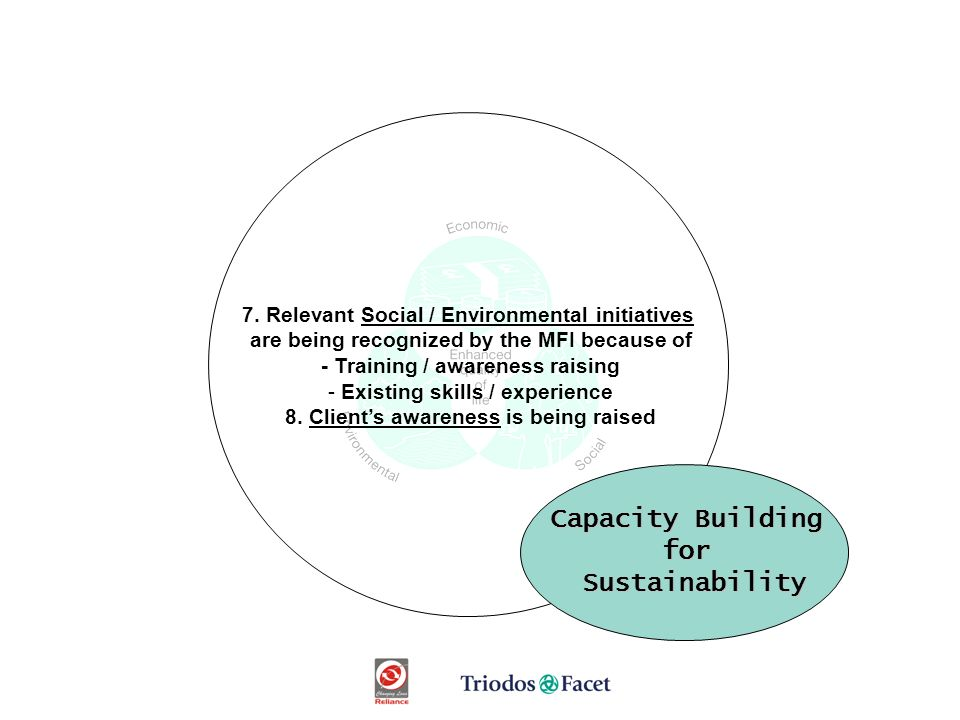 Capacity Building forSustainability 7.