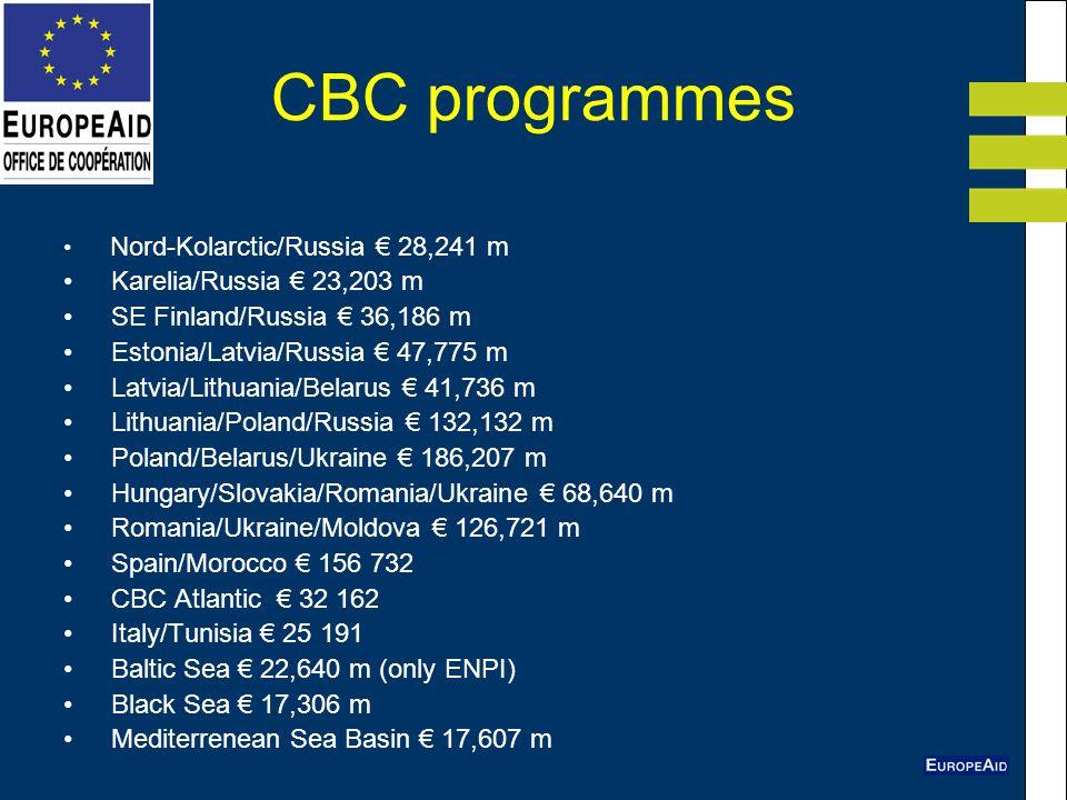 CBC programmes Nord-Kolarctic/Russia 28,241 m Karelia/Russia 23,203 m SE Finland/Russia 36,186 m Estonia/Latvia/Russia 47,775 m Latvia/Lithuania/Belarus 41,736 m Lithuania/Poland/Russia 132,132 m Poland/Belarus/Ukraine 186,207 m Hungary/Slovakia/Romania/Ukraine 68,640 m Romania/Ukraine/Moldova 126,721 m Spain/Morocco 156 732 CBC Atlantic 32 162 Italy/Tunisia 25 191 Baltic Sea 22,640 m (only ENPI) Black Sea 17,306 m Mediterrenean Sea Basin 17,607 m