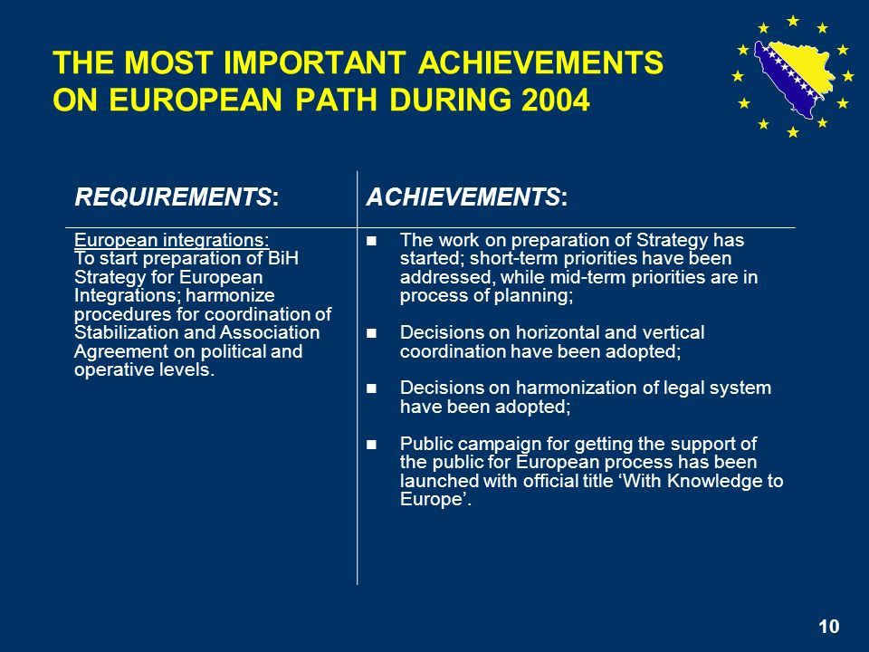 10 THE MOST IMPORTANT ACHIEVEMENTS ON EUROPEAN PATH DURING 2004 REQUIREMENTS:ACHIEVEMENTS: European integrations: To start preparation of BiH Strategy for European Integrations; harmonize procedures for coordination of Stabilization and Association Agreement on political and operative levels.