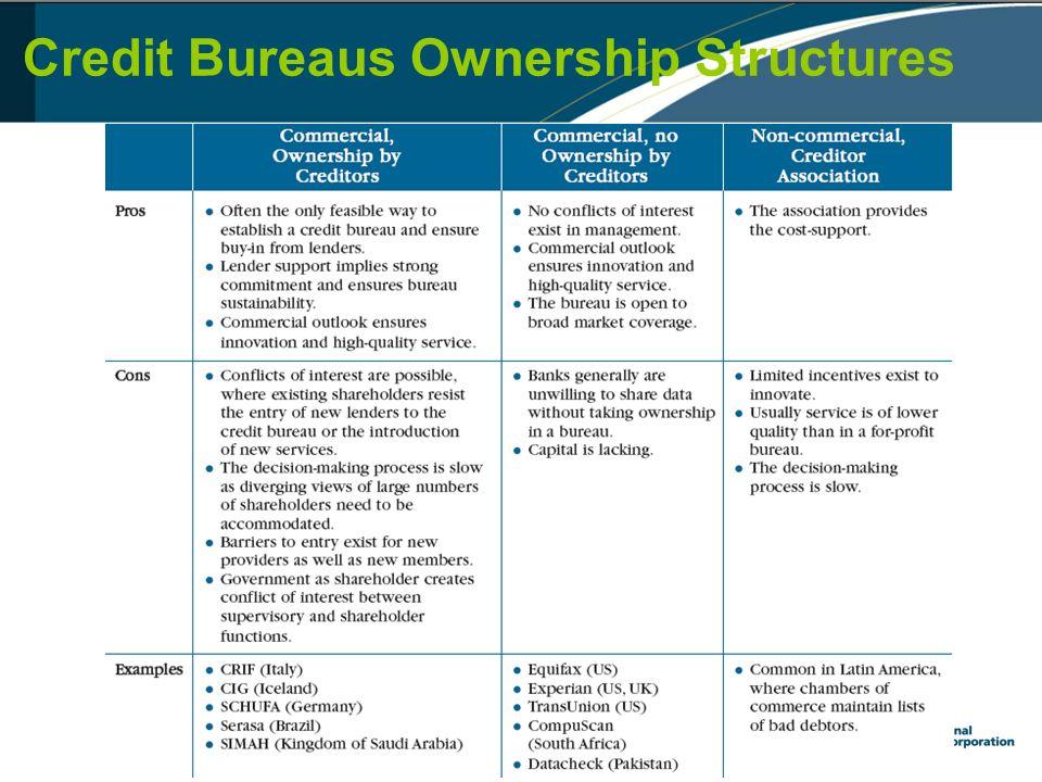 Credit Bureaus Ownership Structures
