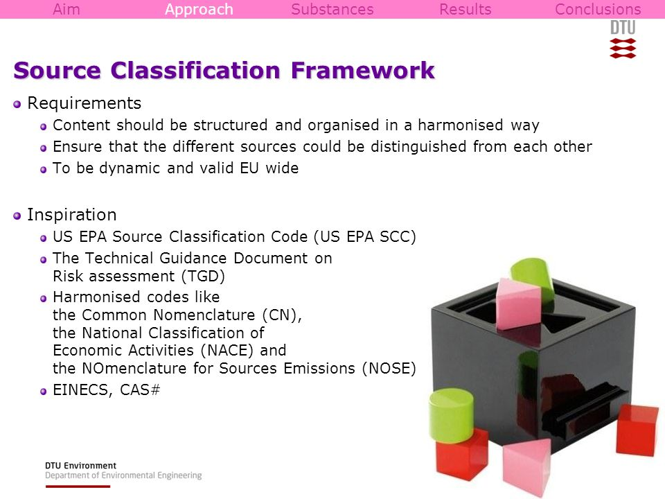 Source Classification Framework Requirements Content should be structured and organised in a harmonised way Ensure that the different sources could be