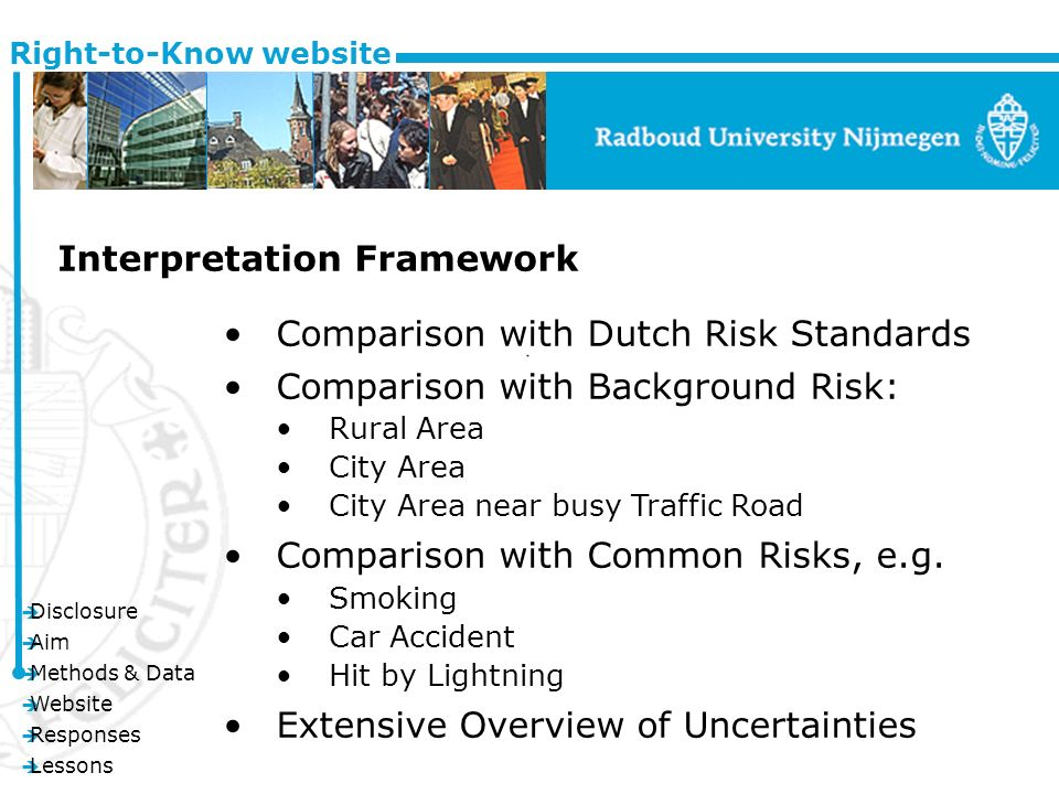 è Disclosure è Aim è Methods & Data è Website è Responses è Lessons Right-to-Know website Interpretation Framework Comparison with Dutch Risk Standards Comparison with Background Risk: Rural Area City Area City Area near busy Traffic Road Comparison with Common Risks, e.g.