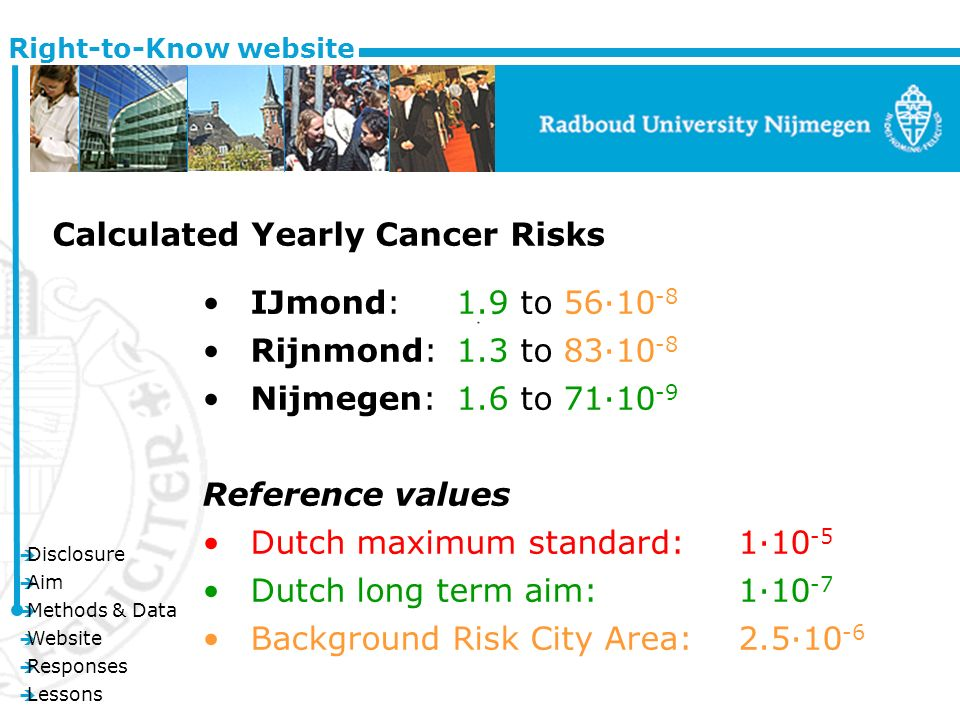 è Disclosure è Aim è Methods & Data è Website è Responses è Lessons Right-to-Know website Calculated Yearly Cancer Risks IJmond:1.9 to 56·10 -8 Rijnmond:1.3 to 83·10 -8 Nijmegen:1.6 to 71·10 -9 Reference values Dutch maximum standard:1·10 -5 Dutch long term aim:1·10 -7 Background Risk City Area:2.5·10 -6
