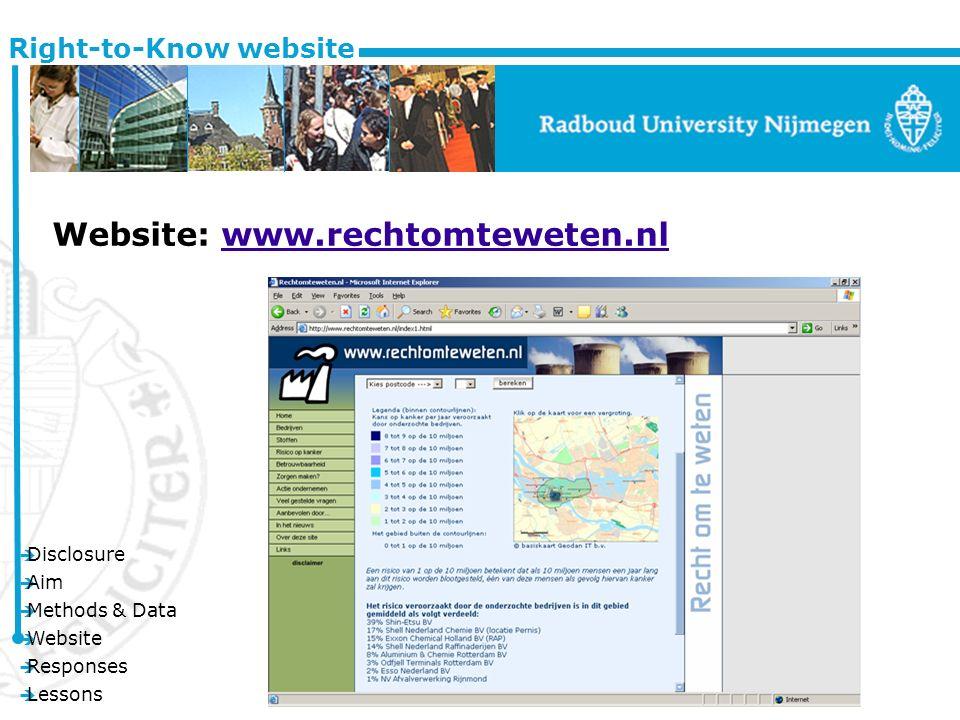 è Disclosure è Aim è Methods & Data è Website è Responses è Lessons Right-to-Know website Website: www.rechtomteweten.nlwww.rechtomteweten.nl