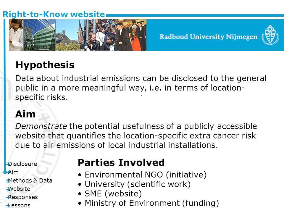 è Disclosure è Aim è Methods & Data è Website è Responses è Lessons Right-to-Know website Hypothesis Data about industrial emissions can be disclosed