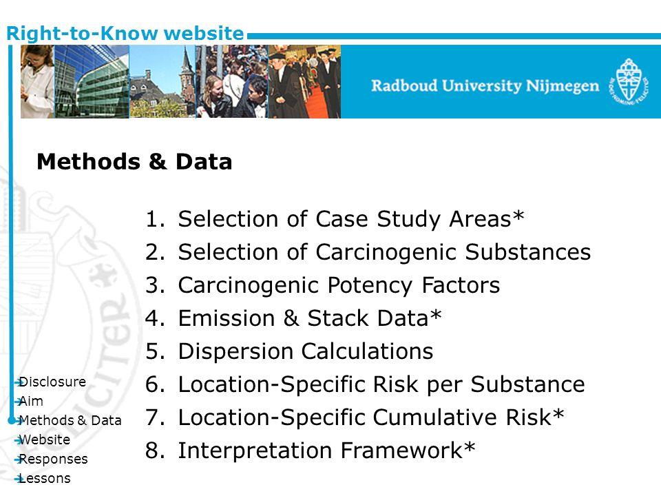 è Disclosure è Aim è Methods & Data è Website è Responses è Lessons Right-to-Know website Methods & Data 1.Selection of Case Study Areas* 2.Selection of Carcinogenic Substances 3.Carcinogenic Potency Factors 4.Emission & Stack Data* 5.Dispersion Calculations 6.Location-Specific Risk per Substance 7.Location-Specific Cumulative Risk* 8.Interpretation Framework*