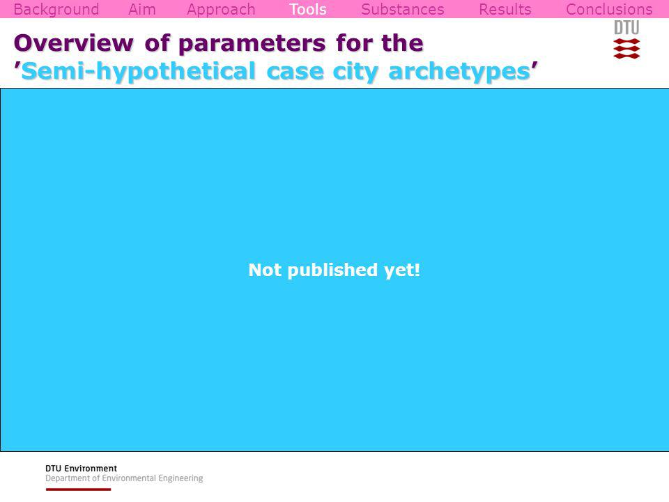 Overview of parameters for theSemi-hypothetical case city archetypes BackgroundAimApproachToolsSubstancesResultsConclusions City indicatorsNCEI Population (mio.) City area (km 2 ) Precipitation (mm/y) Receiving water flow (m 3 /s)50700 Industries -heavily polluting3070 -moderately polluting Wastewater -treatment typeSecondary -dwellings connected (%)9990 -volume to combined sewer overflows (%)1018 Stormwater -in combined sewer (%)9050 -in separate sewer (%) stormwater flow to BMPs* (%)20 Not published yet!