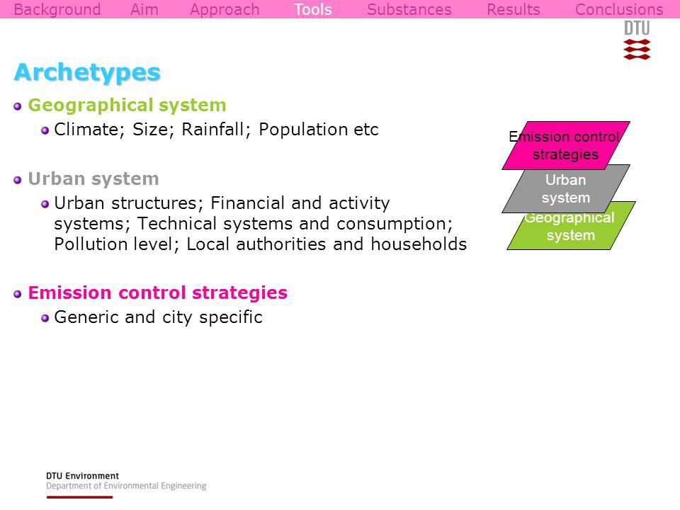 Archetypes Geographical system Climate; Size; Rainfall; Population etc Urban system Urban structures; Financial and activity systems; Technical systems and consumption; Pollution level; Local authorities and households Emission control strategies Generic and city specific Geographical system Urban system Emission control strategies BackgroundAimApproachToolsSubstancesResultsConclusions