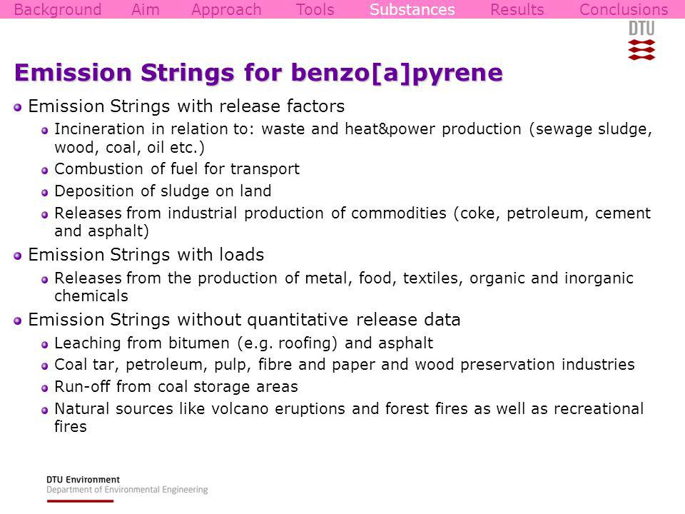 Emission Strings for benzo[a]pyrene Emission Strings with release factors Incineration in relation to: waste and heat&power production (sewage sludge, wood, coal, oil etc.) Combustion of fuel for transport Deposition of sludge on land Releases from industrial production of commodities (coke, petroleum, cement and asphalt) Emission Strings with loads Releases from the production of metal, food, textiles, organic and inorganic chemicals Emission Strings without quantitative release data Leaching from bitumen (e.g.