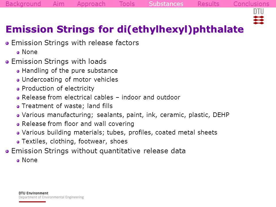 Emission Strings for di(ethylhexyl)phthalate Emission Strings with release factors None Emission Strings with loads Handling of the pure substance Undercoating of motor vehicles Production of electricity Release from electrical cables – indoor and outdoor Treatment of waste; land fills Various manufacturing; sealants, paint, ink, ceramic, plastic, DEHP Release from floor and wall covering Various building materials; tubes, profiles, coated metal sheets Textiles, clothing, footwear, shoes Emission Strings without quantitative release data None BackgroundAimApproachToolsSubstancesResultsConclusions