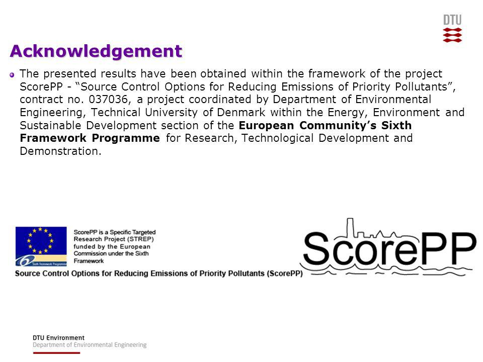 Acknowledgement The presented results have been obtained within the framework of the project ScorePP - Source Control Options for Reducing Emissions of Priority Pollutants, contract no.