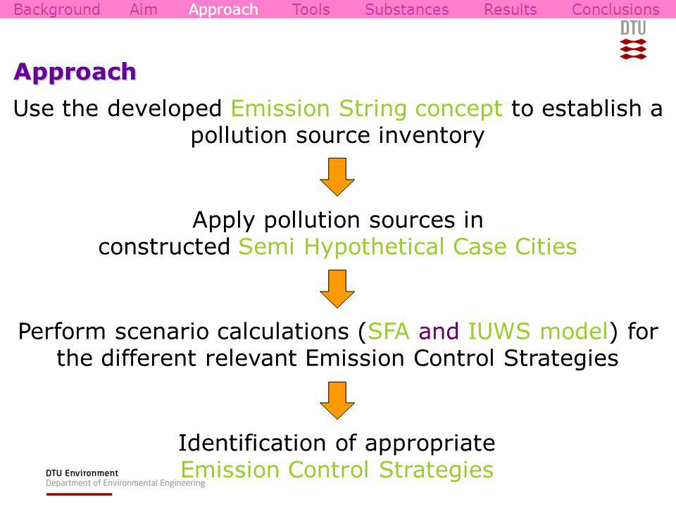 Approach Use the developed Emission String concept to establish a pollution source inventory Apply pollution sources in constructed Semi Hypothetical Case Cities Perform scenario calculations (SFA and IUWS model) for the different relevant Emission Control Strategies Identification of appropriate Emission Control Strategies BackgroundAimApproachToolsSubstancesResultsConclusions