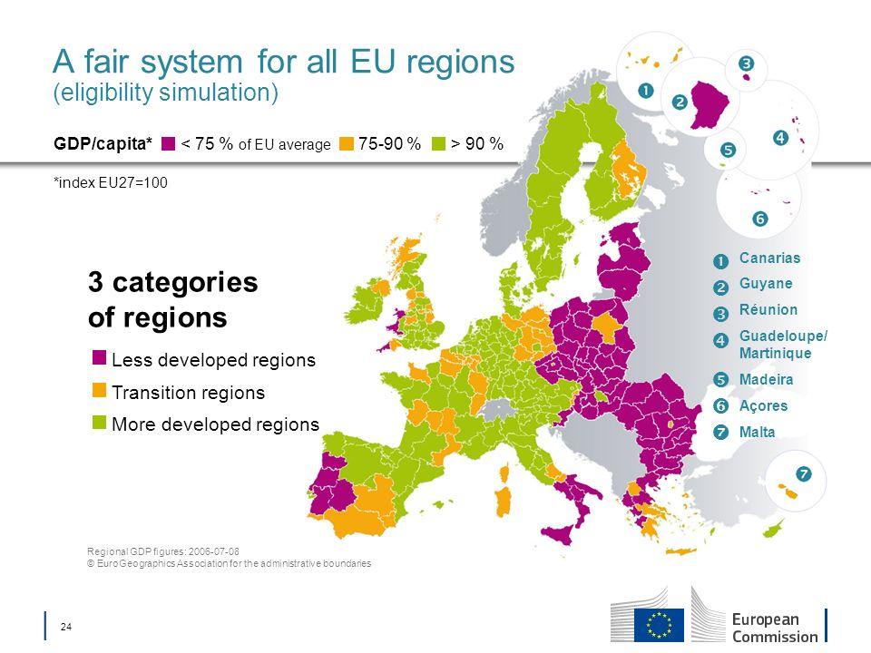 24 A fair system for all EU regions (eligibility simulation) 3 categories of regions < 75 % of EU average GDP/capita* *index EU27=100 75-90 %> 90 % Ca