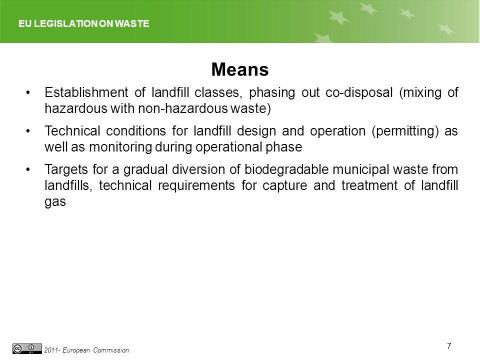 EU LEGISLATION ON WASTE 2011- European Commission 7 Means Establishment of landfill classes, phasing out co-disposal (mixing of hazardous with non-haz