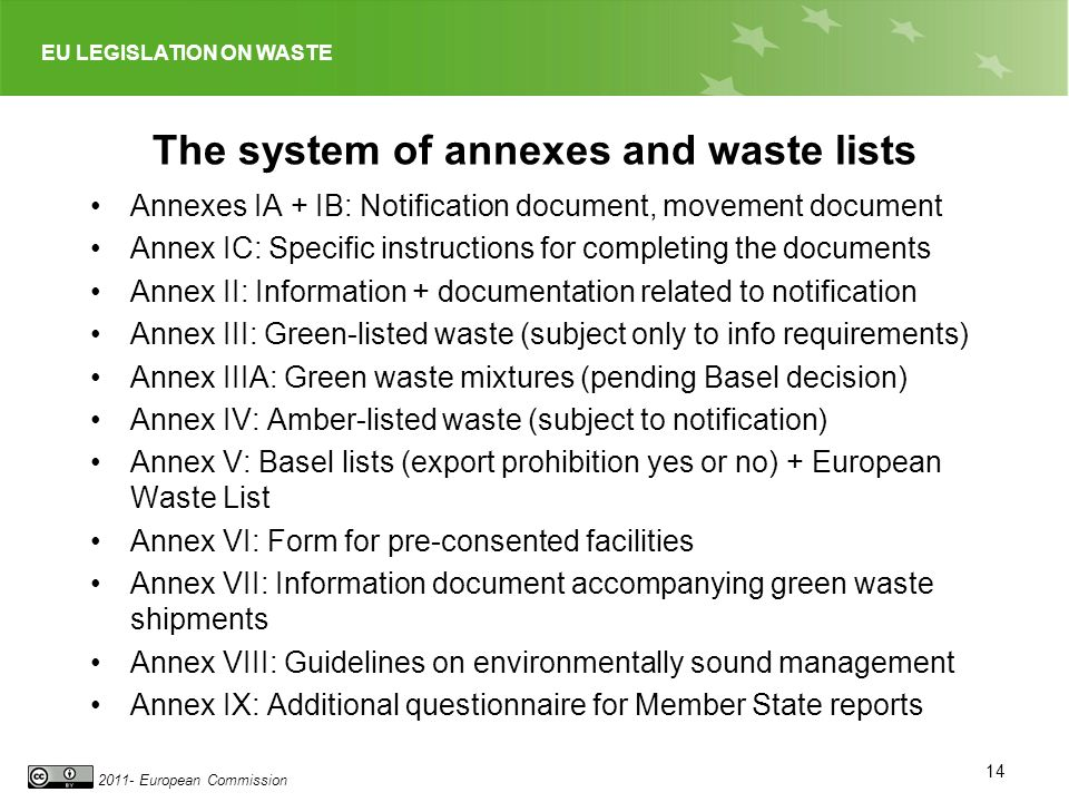 EU LEGISLATION ON WASTE 2011- European Commission The system of annexes and waste lists Annexes IA + IB: Notification document, movement document Annex IC: Specific instructions for completing the documents Annex II: Information + documentation related to notification Annex III: Green-listed waste (subject only to info requirements) Annex IIIA: Green waste mixtures (pending Basel decision) Annex IV: Amber-listed waste (subject to notification) Annex V: Basel lists (export prohibition yes or no) + European Waste List Annex VI: Form for pre-consented facilities Annex VII: Information document accompanying green waste shipments Annex VIII: Guidelines on environmentally sound management Annex IX: Additional questionnaire for Member State reports 14