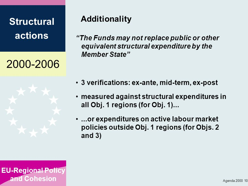 2000-2006 EU-Regional Policy and Cohesion Structural actions Agenda 2000 10 Additionality The Funds may not replace public or other equivalent structu
