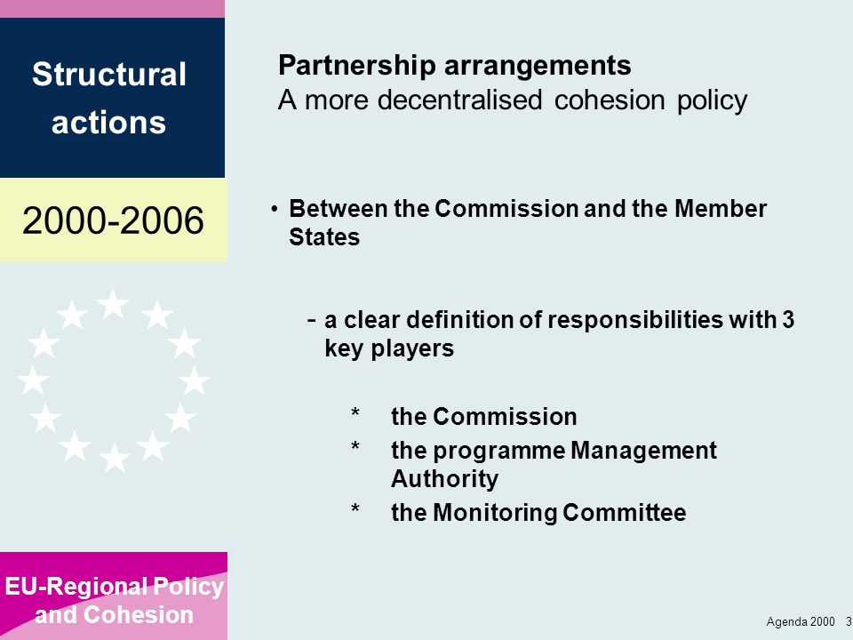 2000-2006 EU-Regional Policy and Cohesion Structural actions Agenda 2000 3 Partnership arrangements A more decentralised cohesion policy Between the C