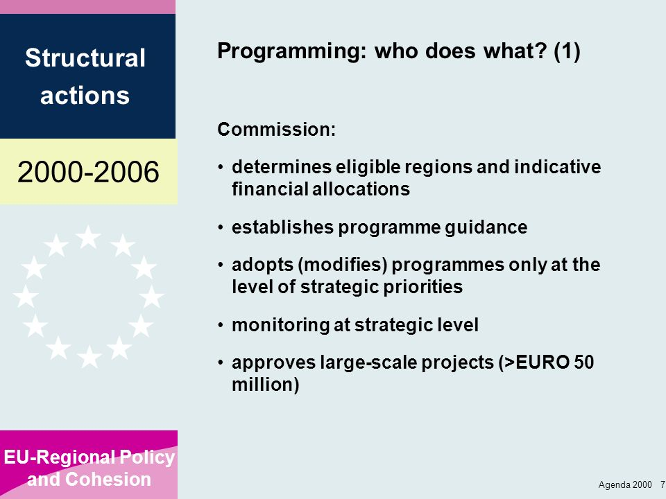 2000-2006 EU-Regional Policy and Cohesion Structural actions Agenda 2000 7 Programming: who does what? (1) Commission: determines eligible regions and