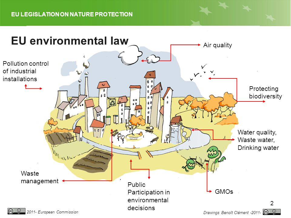 EU LEGISLATION ON NATURE PROTECTION 2011- European Commission 2 EU environmental law Air quality GMOs Public Participation in environmental decisions