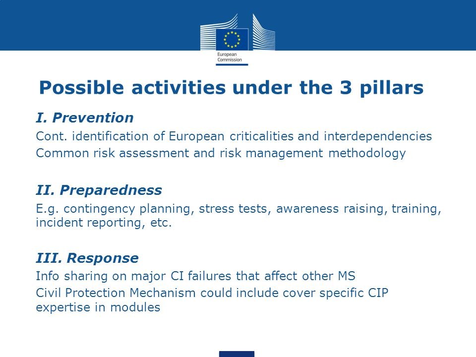 Possible activities under the 3 pillars I.Prevention Cont.