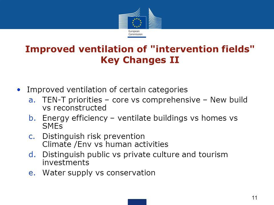 11 Improved ventilation of