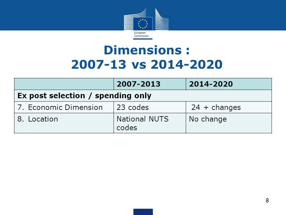Dimensions : 2007-13 vs 2014-2020 2007-20132014-2020 Ex post selection / spending only 7.Economic Dimension23 codes 24 + changes 8.LocationNational NU