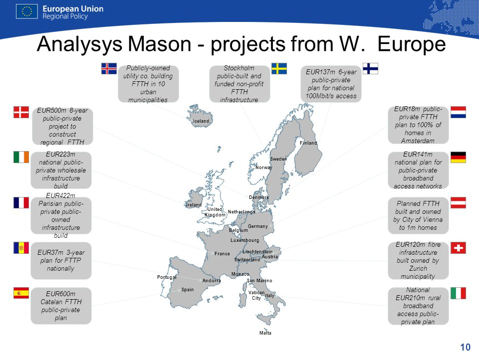 10 Analysys Mason - projects from W.