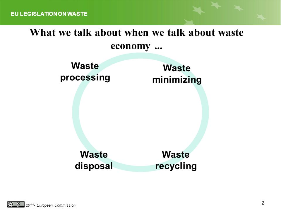 2011- European Commission What we talk about when we talk about waste economy...