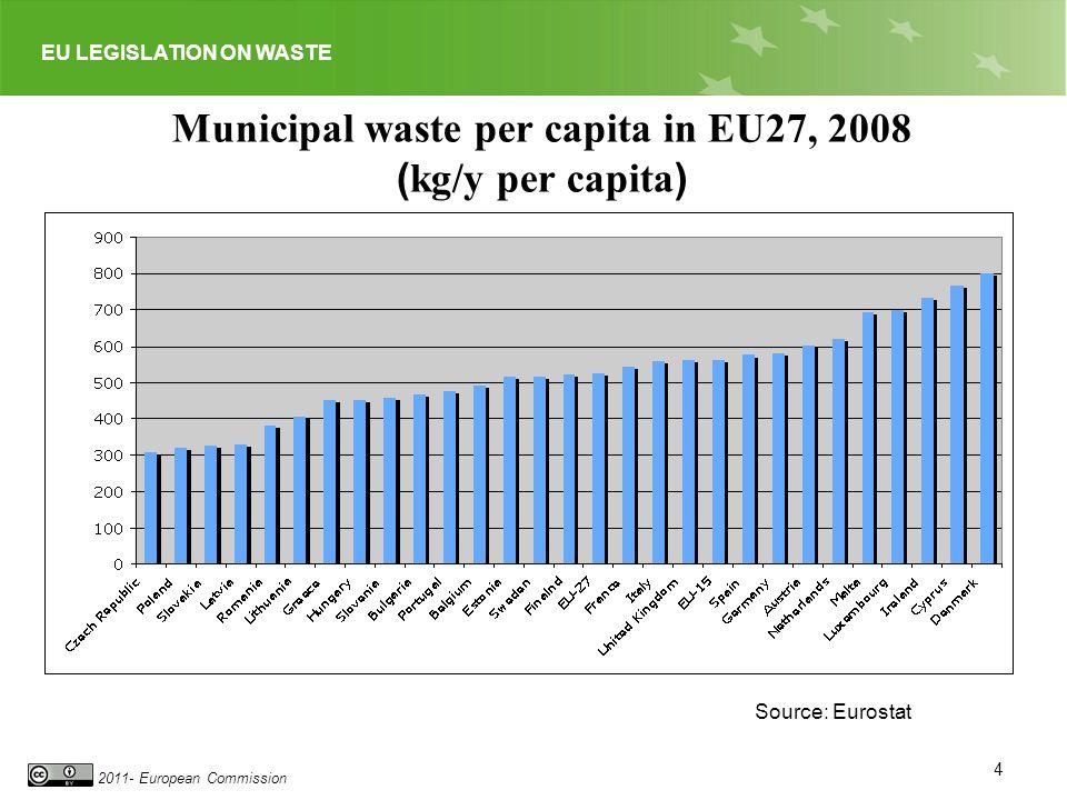 EU LEGISLATION ON WASTE 2011- European Commission Municipal waste per capita in EU27, 2008 ( kg/y per capita ) Source: Eurostat 4