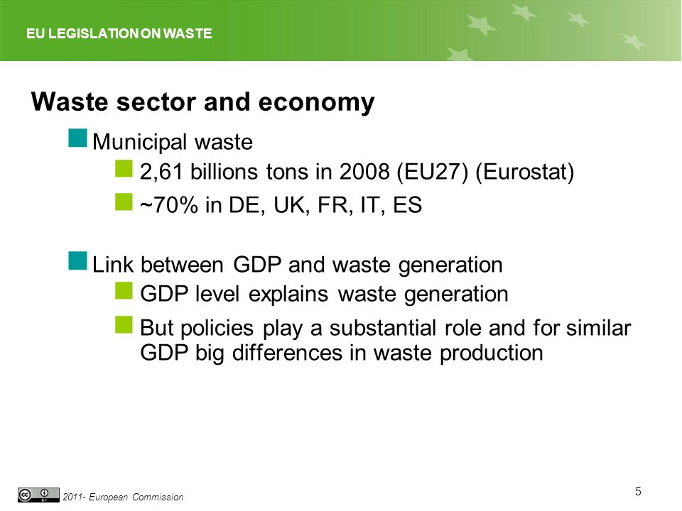 EU LEGISLATION ON WASTE 2011- European Commission Waste sector and economy Municipal waste 2,61 billions tons in 2008 (EU27) (Eurostat) ~70% in DE, UK