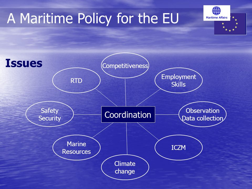 Competitiveness Climate change Marine Resources ICZM Employment Skills RTD Observation Data collection Safety Security Coordination A Maritime Policy for the EU Issues