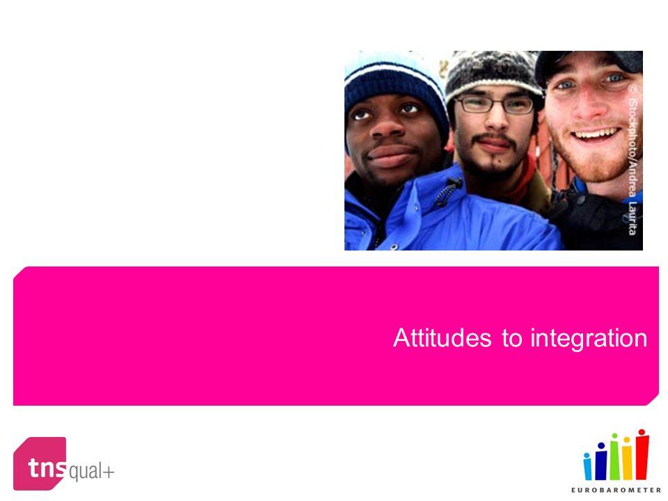 Attitudes to integration