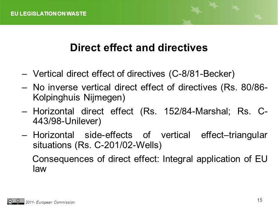 EU LEGISLATION ON WASTE 2011- European Commission 15 Direct effect and directives –Vertical direct effect of directives (C-8/81-Becker) –No inverse ve