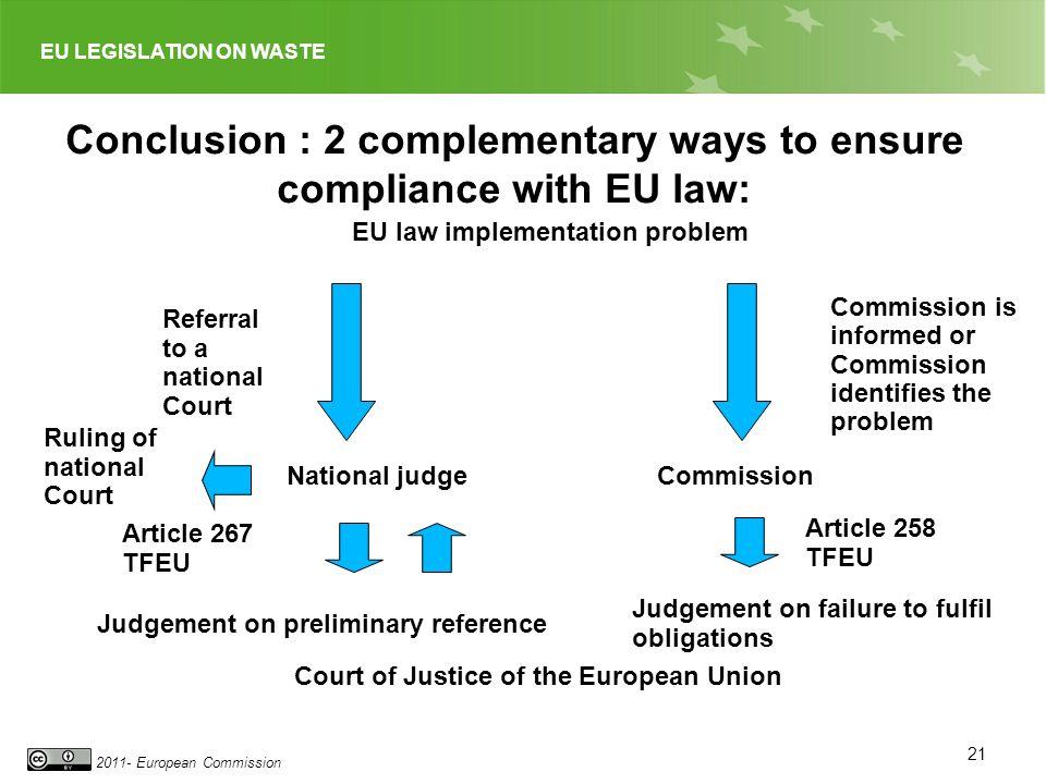EU LEGISLATION ON WASTE 2011- European Commission 21 Conclusion : 2 complementary ways to ensure compliance with EU law: EU law implementation problem